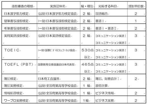 技能審査.JPG