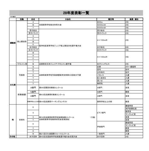 H28commendation_2.jpg